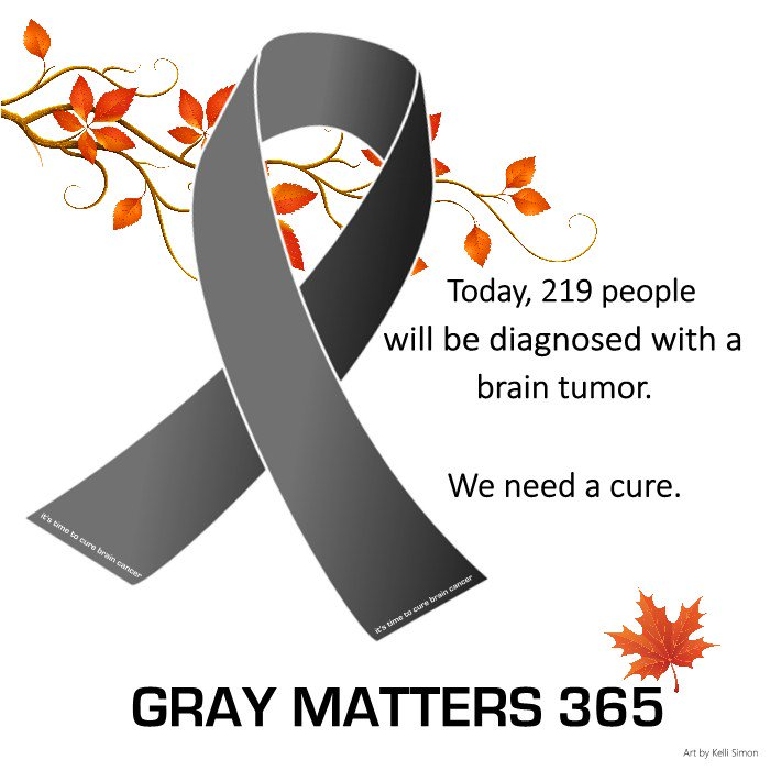219 people today will be grasping for positive news. #HOPE #BTSM #GRAY #advocacy #people #graymatters365 #cure #Cancer #diagnosis #tumor<br>http://pic.twitter.com/KxoG8NMND0