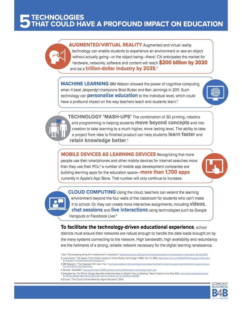 impact of mobile computing on programming