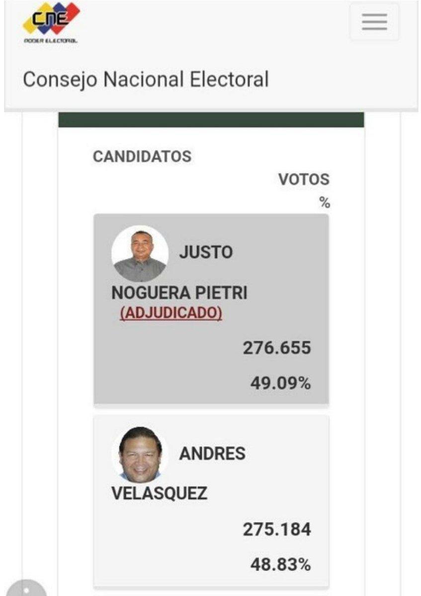 #18Oct ÚLTIMA HORA | CNE | Justo Noguera Pietri es el Gobernador. http...