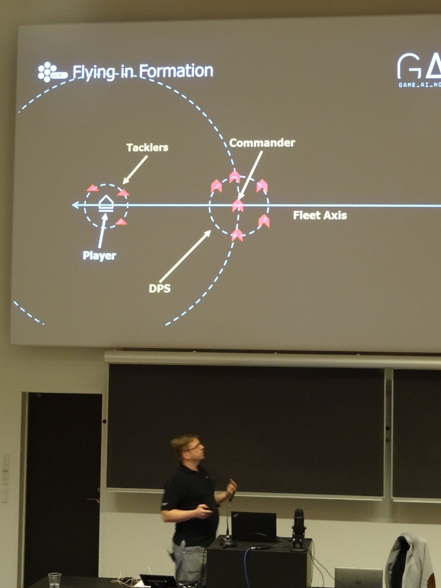 Time for @freyzor from @CCPGames to tell about the AI controlling large fleets of NPC spaceships in @EveOnline #GAiN17 <br>http://pic.twitter.com/XlEufccXVX