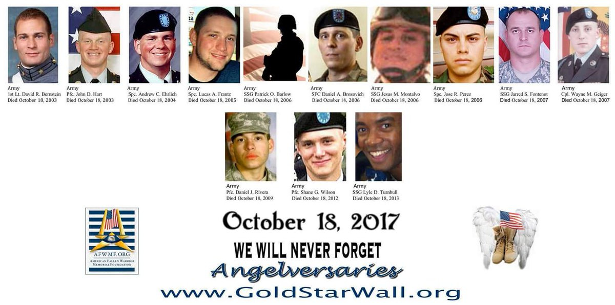 Today we #Honor those who gave their all for us #GoldStar #NeverForget @SEALofHonor @op_hawkeye @USAHEROSALUTE @jose22780 @L_Febre <br>http://pic.twitter.com/VlTFYDN8O3