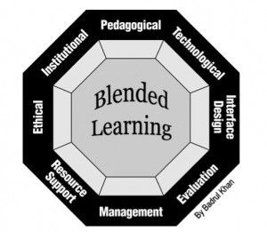 test Twitter Media - Keep in mind the various benefits of taking a blended approach. #blended #elearning https://t.co/fvqy1aXJeH https://t.co/b2RvfAibSU