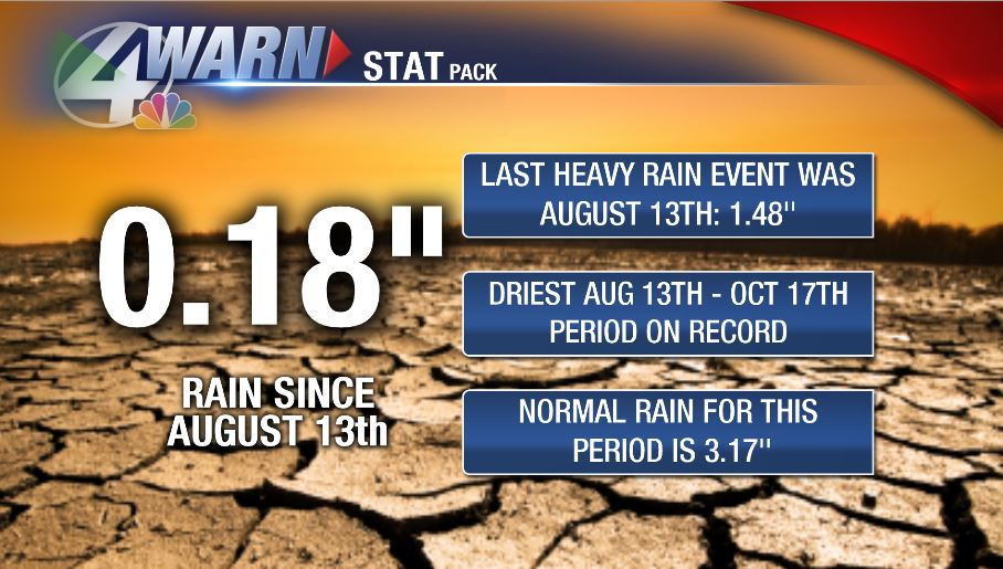 Here&#39;s the rest of the info...We know it&#39;s been unusually warm in #Tucson, but look how dry we&#39;ve been. #AZwx #KVOAwx #Arizona <br>http://pic.twitter.com/zpJLXi2rNs