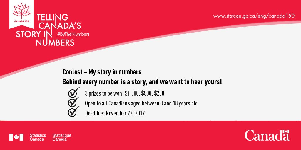 Win up to $1,000 courtesy of @SSC_stat! Check out our contest:  http:// ow.ly/P5Mm30fXAsJ  &nbsp;   #Canada150  #ByTheNumbers<br>http://pic.twitter.com/fBwCxSs9ED