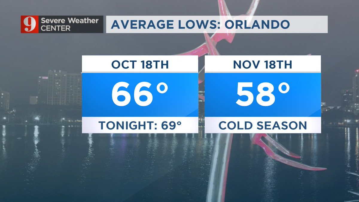 Nighttime temps normally start a noticable decline through mid-Novembe...