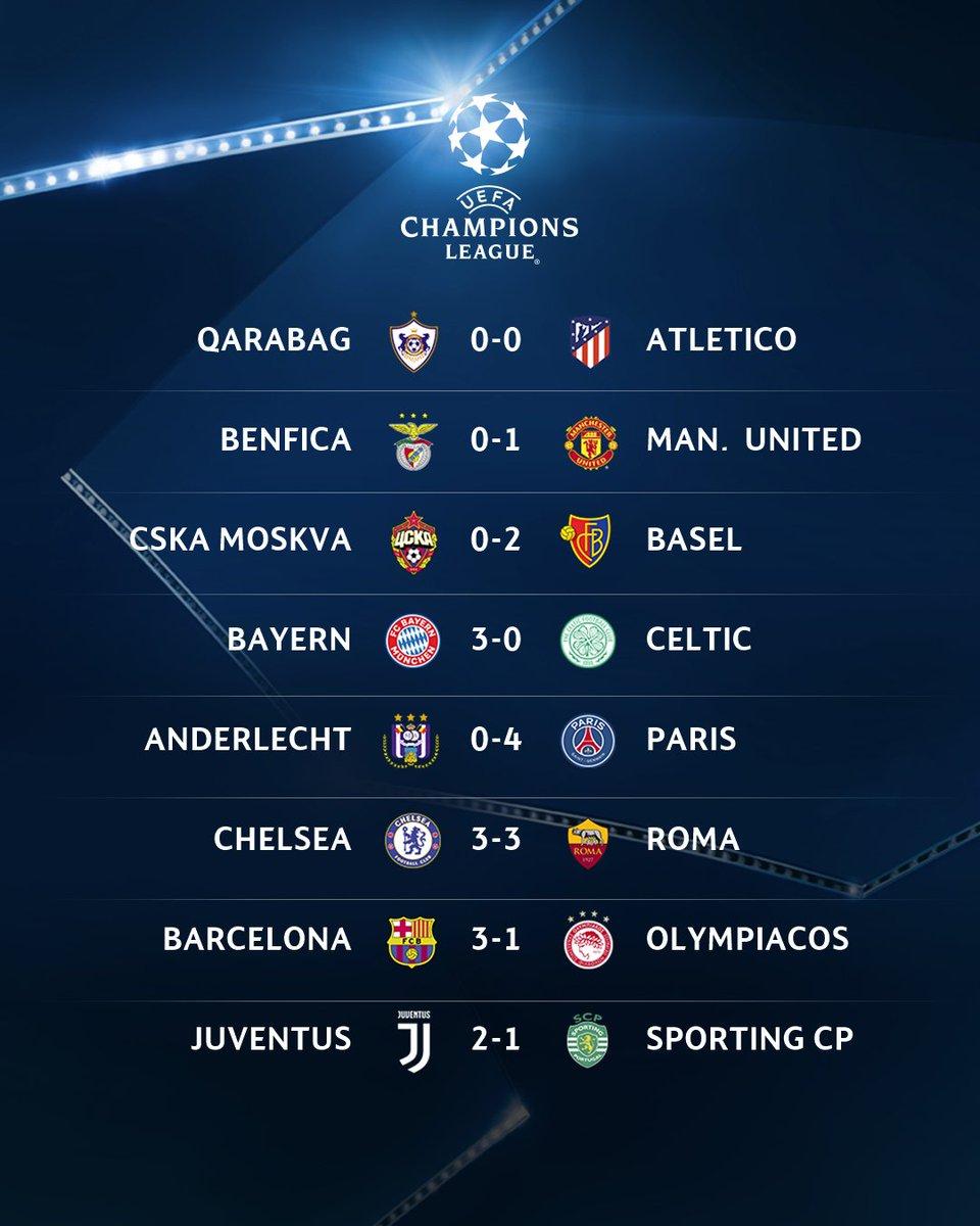 Hasil Lengkap Liga Champions Tadi Malam Pekan Ketiga