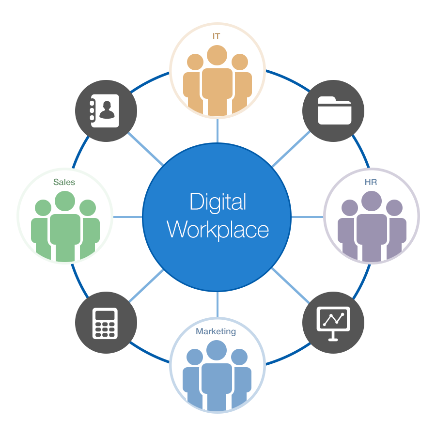 Insider&#39;s look at #banking  https:// buff.ly/2ysTuLA  &nbsp;   communications transformation to a smart #digitalworkplace @BAI_Info<br>http://pic.twitter.com/02r3PfPYq7