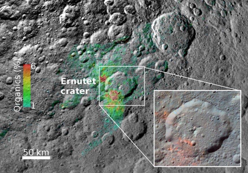 Scientists dig into the origin of organics on dwarf planet Ceres https://t.co/uxVuU1aaom https://t.co/eHLTGUgi0G