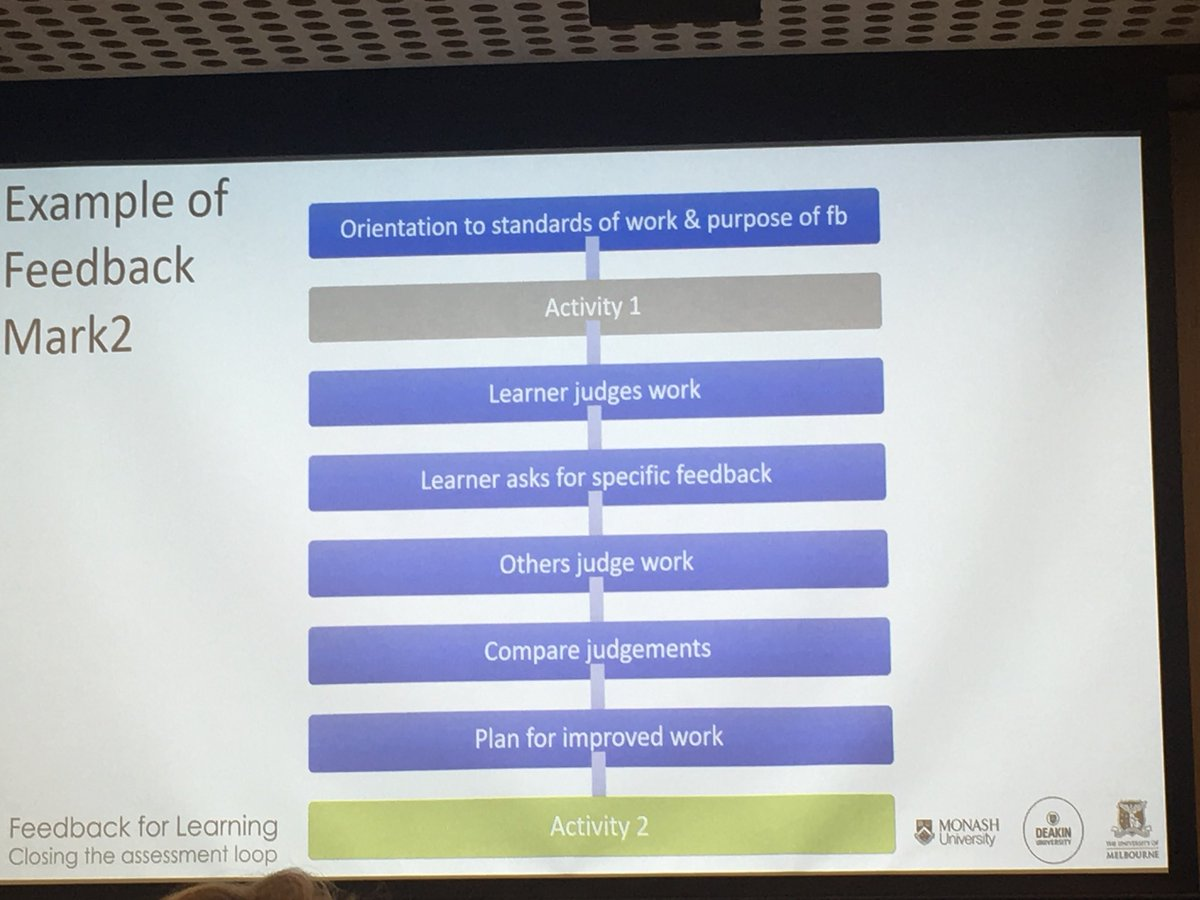 Prof Dave Boud from @CRADLEdeakin provides example of Feedback Mark 2 developed with @emolloy1 #assessment #highered <br>http://pic.twitter.com/LUnssE36Ik