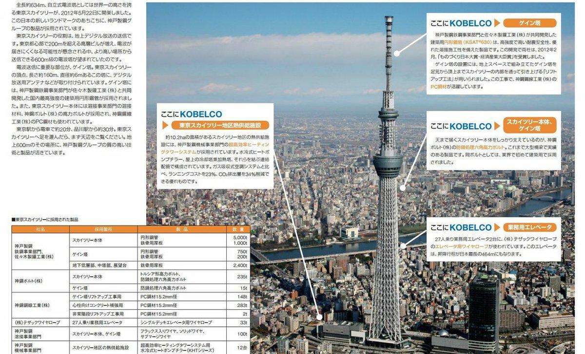 こ、これは・・。#神戸製鋼 #スカイツリー https://t.co/gUVdx3jrsU