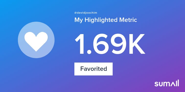 My week on Twitter 🎉: 143 Mentions, 13.7K Mention Reach, 1.69K Favorited, 743 Retweets, 78 Replies. See yours with https://t.co/WS72Kwyeo8