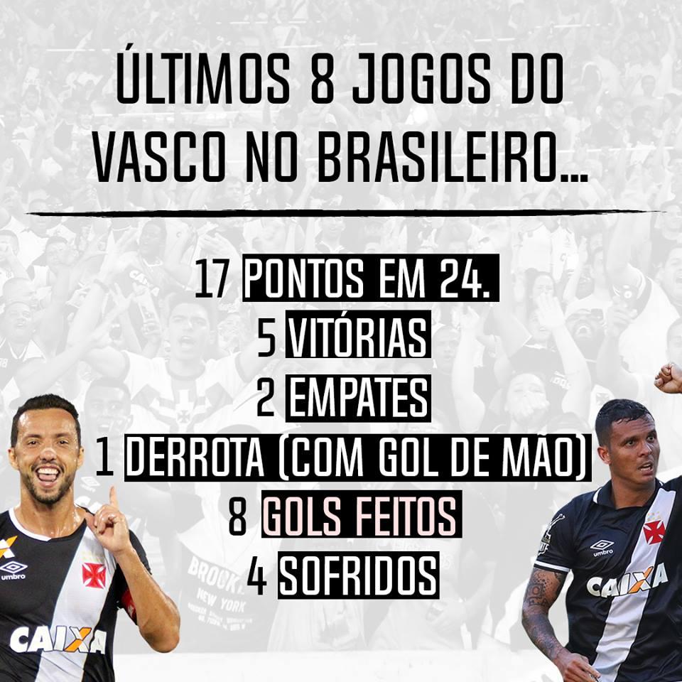 Esse é o retrospecto recente do @VascodaGama!