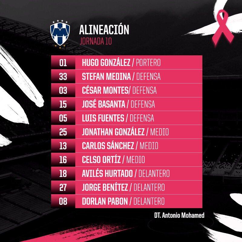 #Rayados, así jugaremos el partido de la Jornada 1️⃣0️⃣ ante el @ClubP...