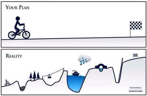 Your plan v reality.   #ThursdayThoughts...