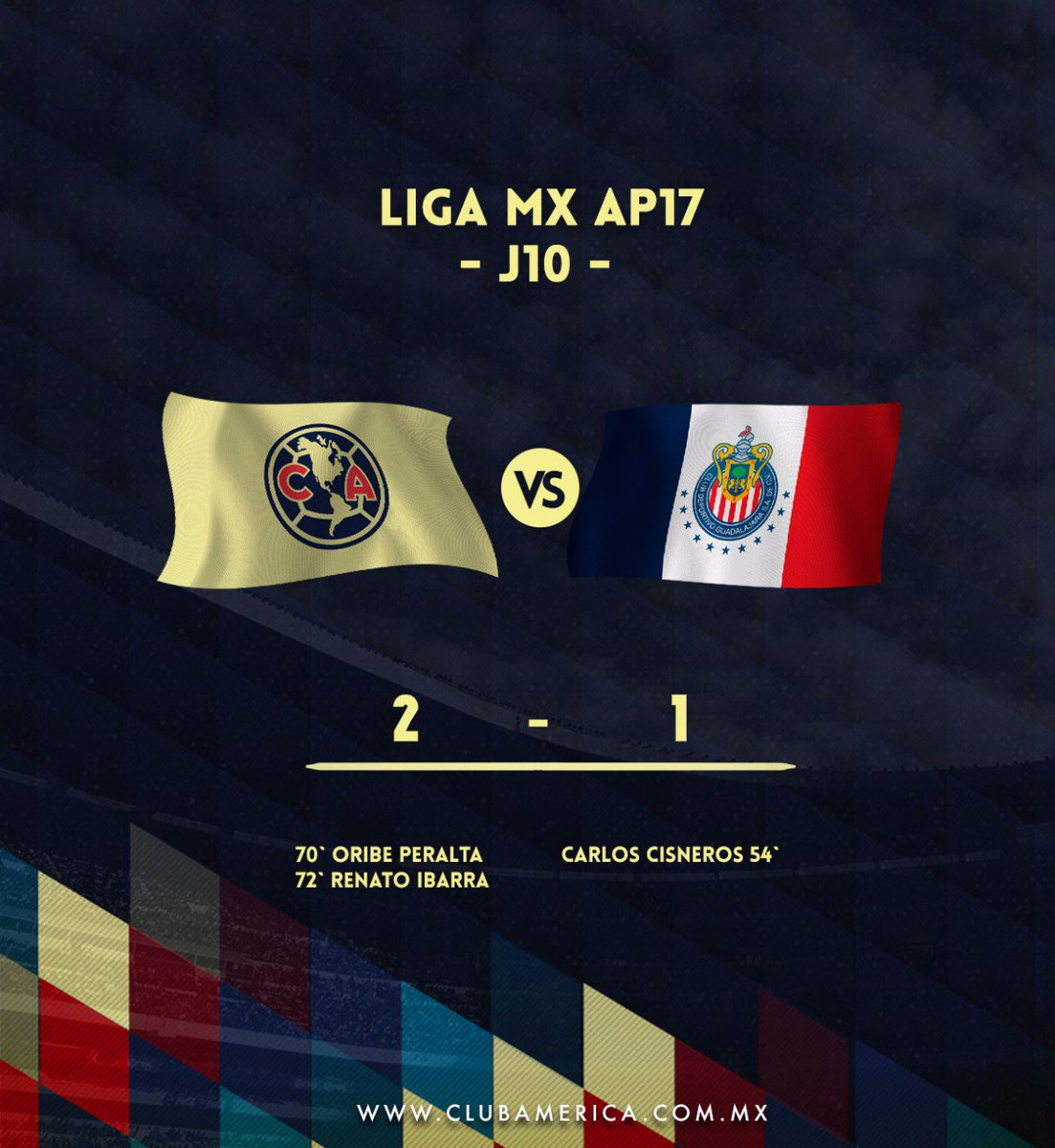 ⏰ 85' #LigaMX 🆚 Guadalajara  Recta final del encuentro  #VamosAmérica...