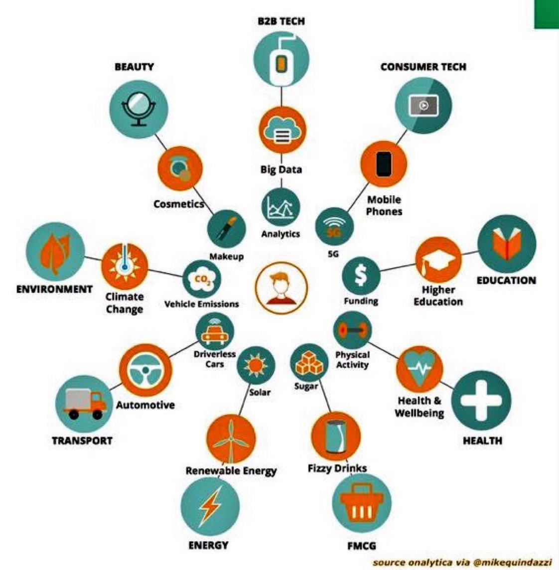 [ #DigitalMarketing ] A guide to #InfluencerMarketing &amp; Managing #Influencer Relationships   http:// bit.ly/2husJ2q  &nbsp;   @MikeQuindazzi  #Abhiseo<br>http://pic.twitter.com/iH6g2JnTAn