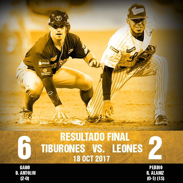 Resultado Final en el Universitario #Tib...