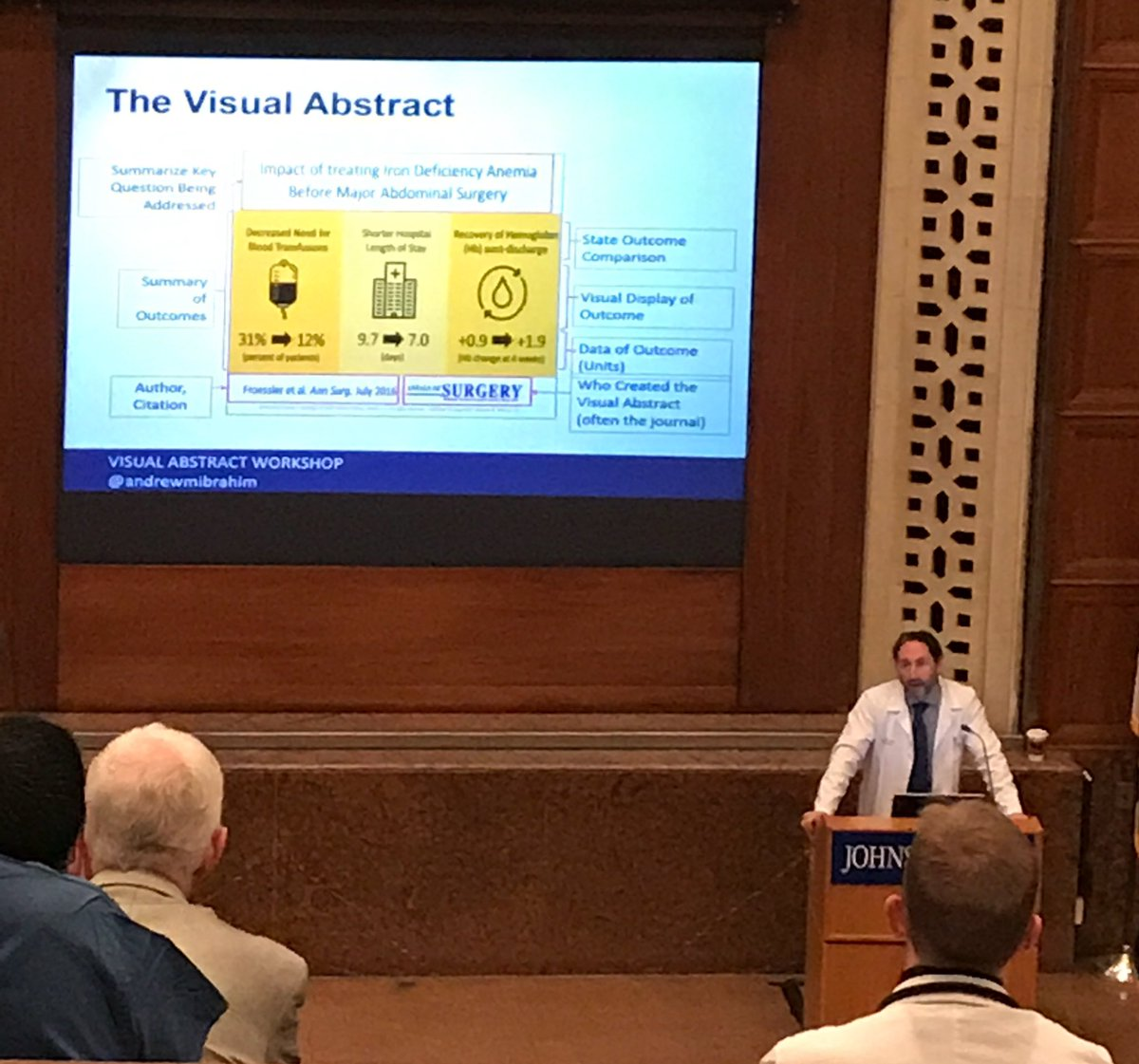 Grand Rounds with @Dorry_Segev @HopkinsACCM - presenting virtues of visual abstract via @AndrewMIbrahim #hcsm #SoMe <br>http://pic.twitter.com/N68z3zHoX6