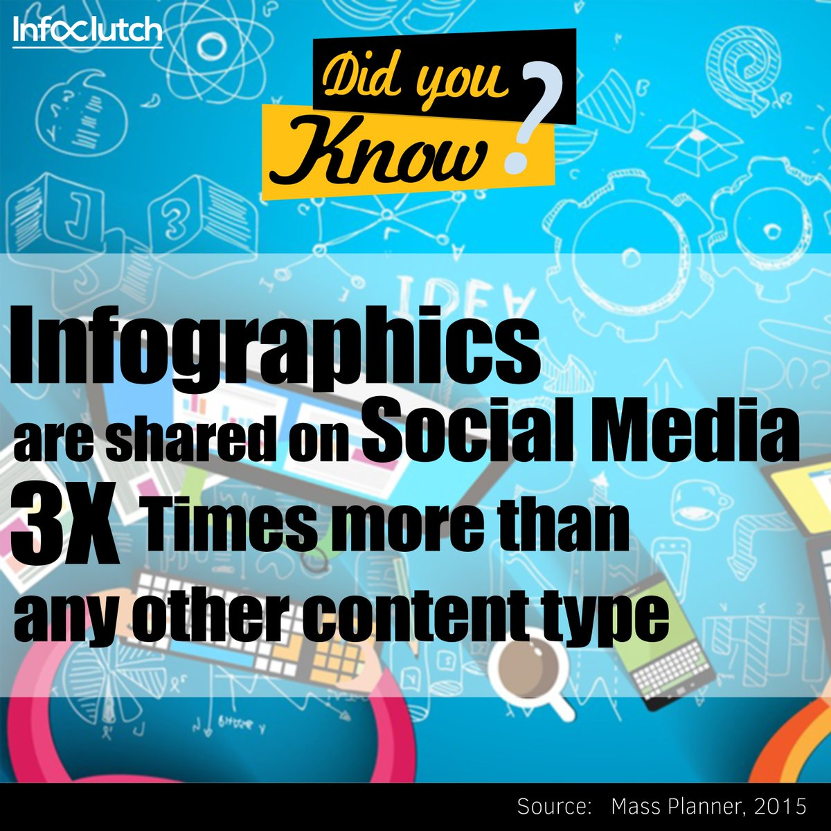 #Infographics are shared on #SocialMedia 3x times more than any other content type. <br>http://pic.twitter.com/83GJFVZn3K