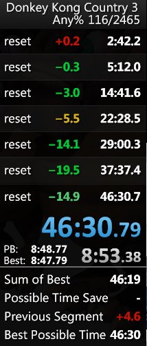DKC3 any% 46:30 Dead game WR and PB EZ g...