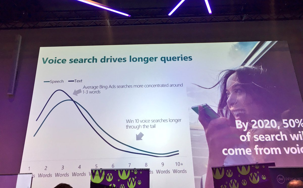 Voice vs. Text searches. Bing data at #3xeDigital  #keywords #seotips<br>http://pic.twitter.com/SGAAJNUEEr