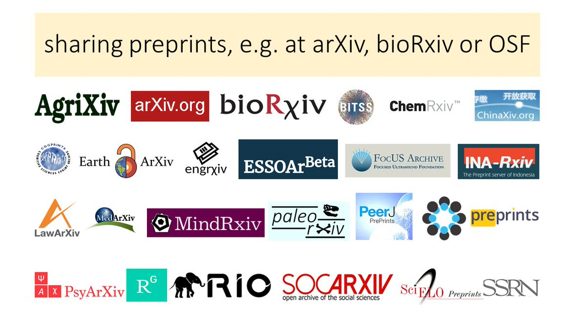 2/ Share early paper verisons as preprint first. There are preprint archives for almost any field #chattyscientist #morefeedback<br>http://pic.twitter.com/a23uEJ5kBc