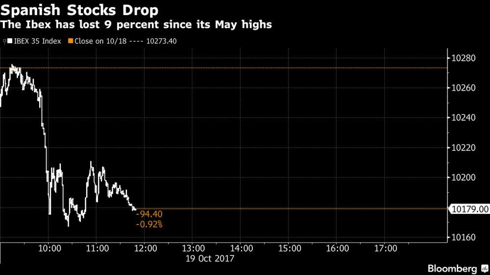 #5things  -Catalan crisis -Tax plan -U.K. data -Markets drop -Coming up... https://t.co/526SJjje3J