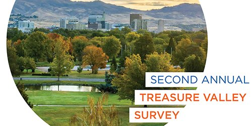 Just-released 2017 Treasure Valley Survey reveals attitudes toward #economy #taxes #wages &amp; more. #BoiseState #Idpol  http:// bit.ly/2xR4GgC  &nbsp;  <br>http://pic.twitter.com/74VE0itsDP
