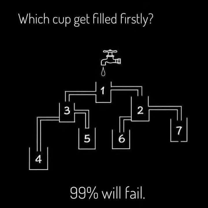どのコップが一番最初に一杯になる?