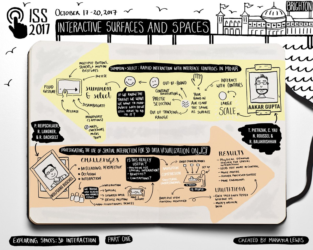 Digital #Sketchnotes from @ACM_ISS Session Three: Exploring Spaces: 3D Interaction by @maccymacx #HCI #ISS2017<br>http://pic.twitter.com/oJkuuLu3qj