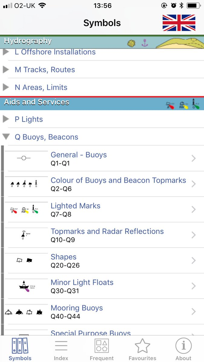 Imray On Twitter Our Marine Chart Symbols Is First Port Of Call For Learning To Read Nautical Charts Nationalmapreadingweek