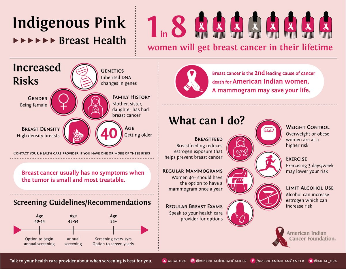 Today is #IndigenousPink Day! Help us spread #BreastCancerAwareness by retweeting &amp; join in on the fun by clicking  http:// ow.ly/2eg630fZm3G  &nbsp;  <br>http://pic.twitter.com/U0okapH2UK