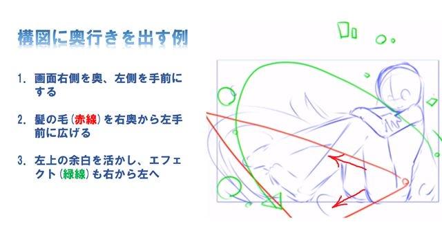 動きのないポーズでも、エフェクトを工夫することで構図に躍動感と奥行きを出せちゃうんです💡✨ 例えばこんな感じ(๑•̀ㅂ•́)و