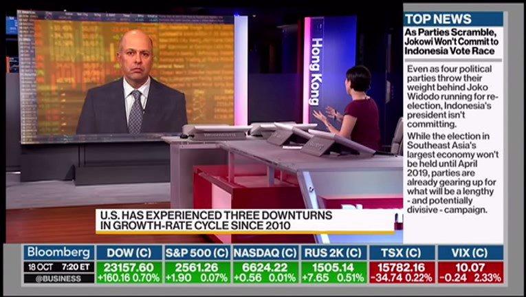 Profits growth slows with #economy. See full interview.  #ECRI  https:// goo.gl/f95JXA  &nbsp;  <br>http://pic.twitter.com/vtVMjymxOc