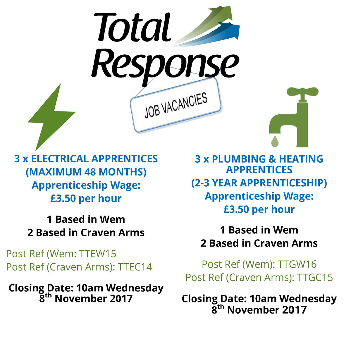 Marches clts marchesclts twitter apprenticeships available at total response apply here httpsgoobpzwzq picitterf2ihikxonx dailygadgetfo Images