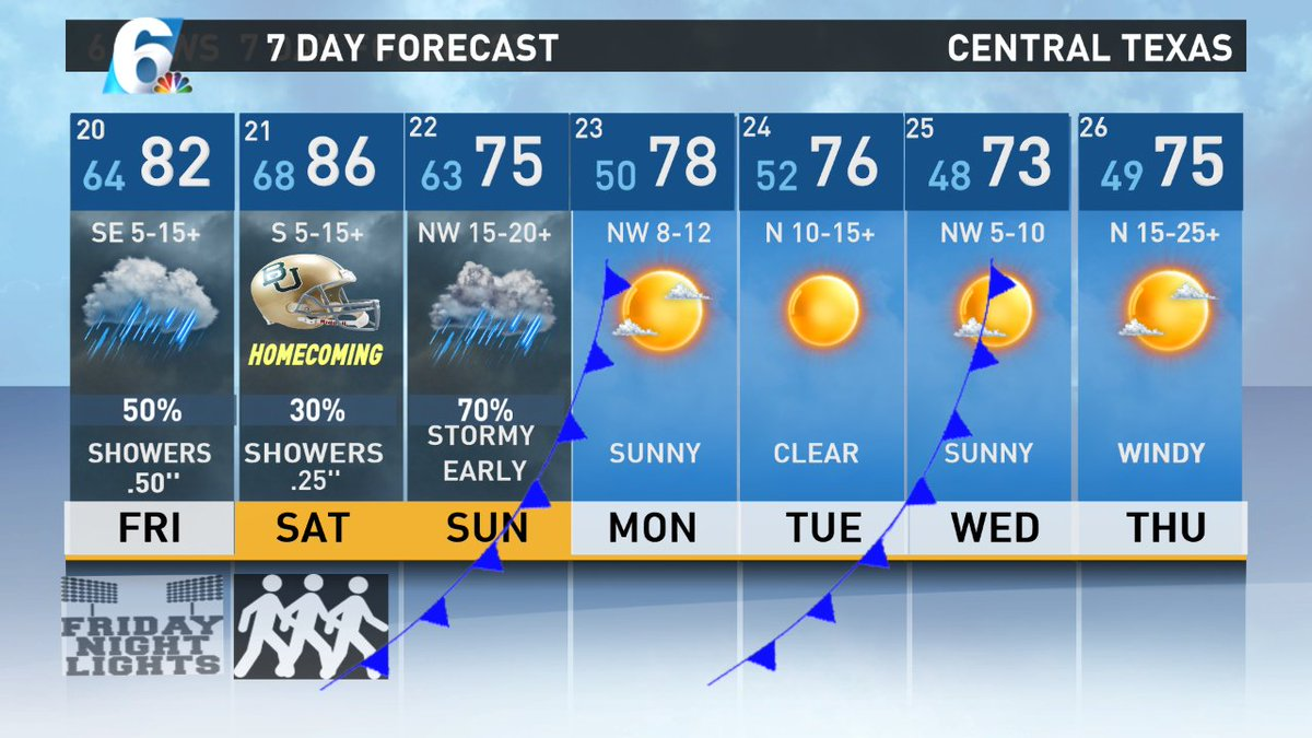 #Watch Ch6 ~ Early Sunday morning looks stormy~ KCEN TV Chief Meteorologist Andy Andersen