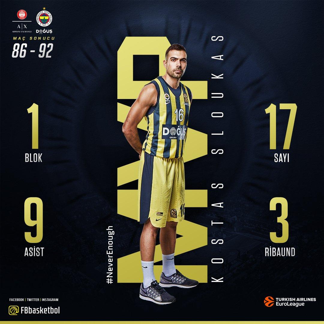 MVP! Kostas Sloukas! #NeverEnough https://t.co/Dzmc1anJIr
