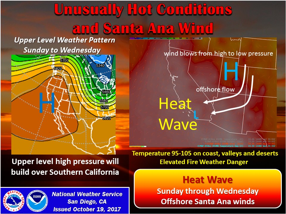 #HeatWave starting Sunday, peaking Monday and Tuesday, unusually hot temperatures and #SantaAnawinds #cawx