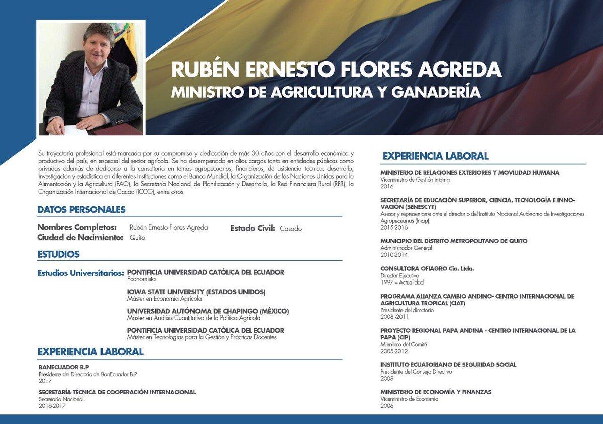 Agricultura Ecuador on Twitter: \