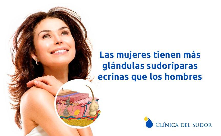 Clínica del Sudor on Twitter: \