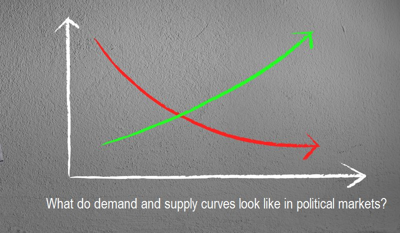 demand supply examine the This section provides a lesson on applying supply and demand we will examine how to analyze supply and demand curves and chapter 3, demand and supply.