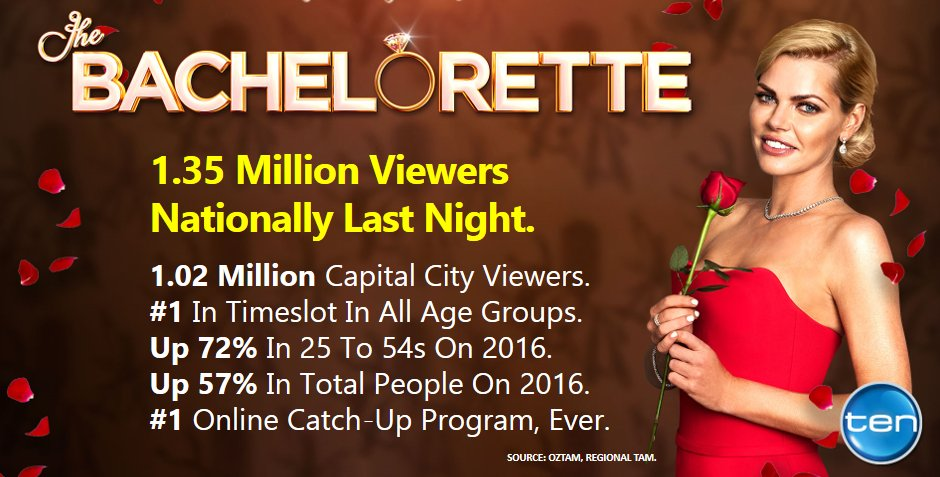 RT @Ten_Corporate: The @BacheloretteAU dominates Thursday night. https://t.co/EZZtghFzp6