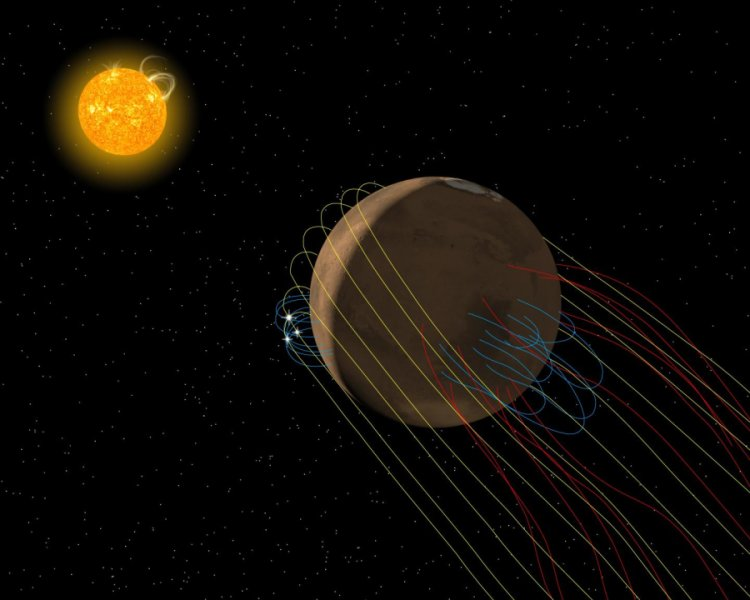 NASA's MAVEN mission finds Mars has a twisted magnetic tail https://t.co/zbQtJ4TbCI https://t.co/AcxETnRUo3