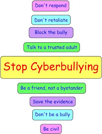 http:// DoSomething.org  &nbsp;   says only 1 in 10 victims tells a trusted adult about #cyberbullying yet 68% of teens agree it&#39;s a serious problem. <br>http://pic.twitter.com/deO1pJTqPB