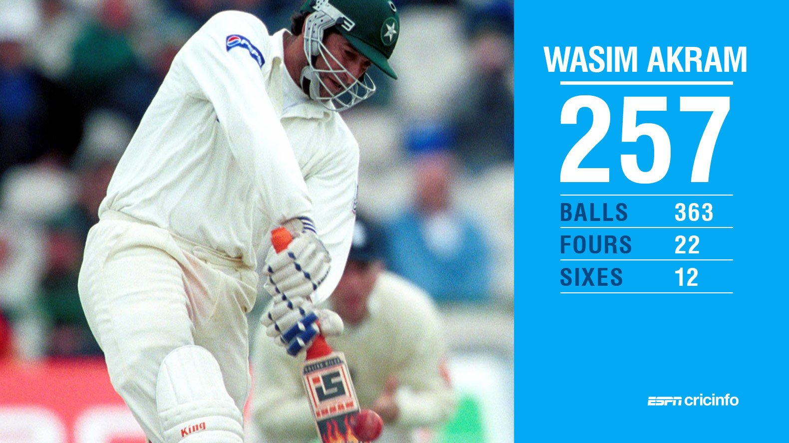 #OnThisDay in 1996 Wasim Akram punishes Zimbabwe ... with the bat  https://t.co/juSPNCmGxi https://t.co/1MgXVMrnim