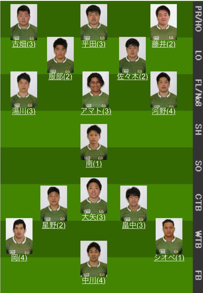 スポーツ大東編集部 on Twitter:...