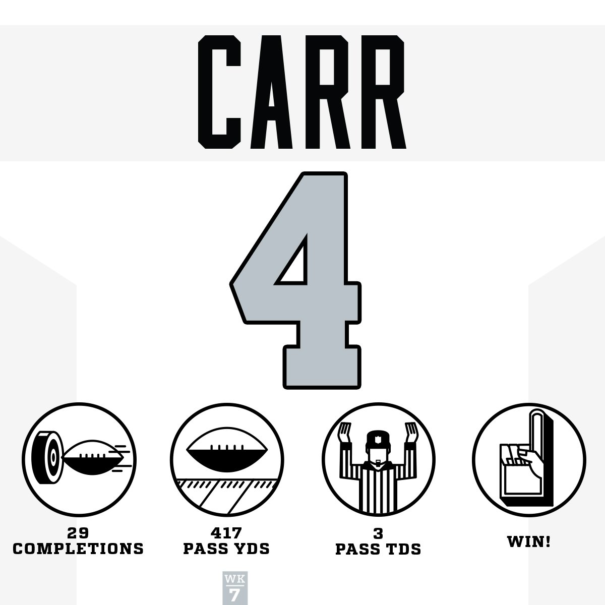 Have a DAY, @derekcarrqb! #RaiderNation...