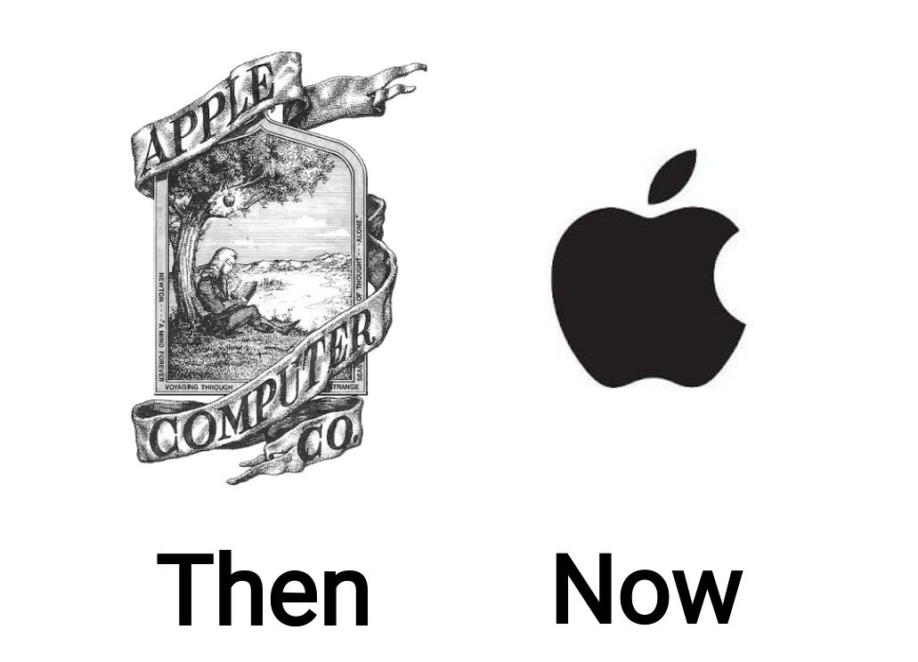 #Fact about #technology   #2 Do you know friends this is the first logo of Apple  &quot;Sir Isaac Newton underneath an Apple tree&quot; #TrendingNow <br>http://pic.twitter.com/fH8fn3w1Rg
