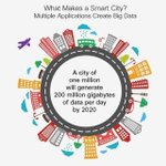 By 2020, a mill-person #SmartCity will produce 200 mill GB of #BigData every day! #DigitalTransformation #IoT #AI #tech