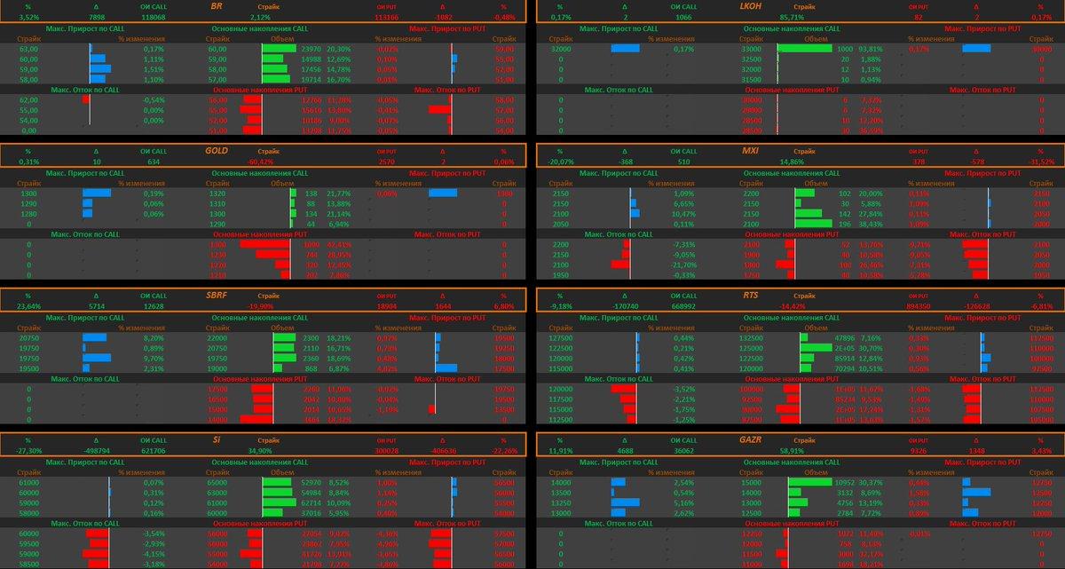 Бинарные опционы сигналы на валютные пары скачать